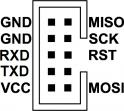 Rozkład pinów USBasp